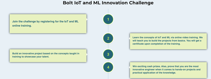 Innovation Challenge-1