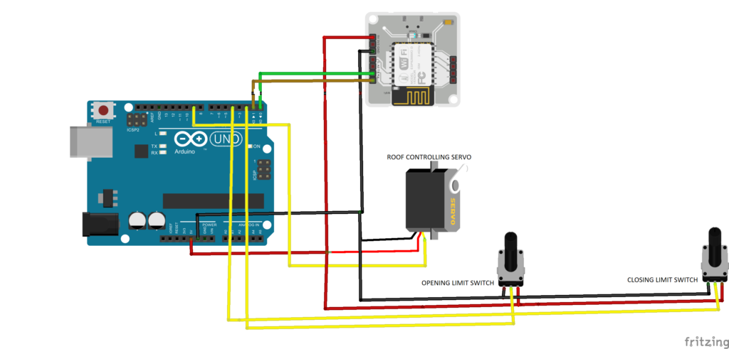 CIRCUIT DIAGRAM FOR RETRACTABLE ROOF